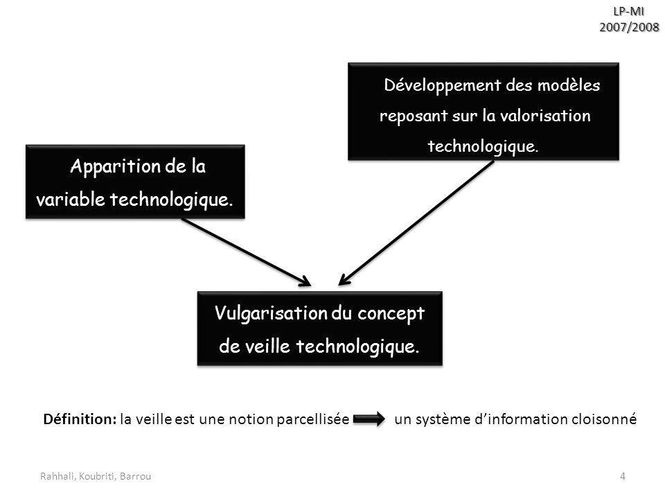 4 LP-MI2007/2008 Apparition de la variable technologique. Développement des modèles reposant sur la valorisation technologique. Développement des modè