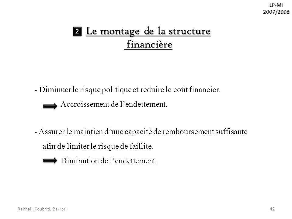 Rahhali, Koubriti, Barrou42 LP-MI2007/2008 Le montage de la structure financière financière 2 2 - Diminuer le risque politique et réduire le coût fina