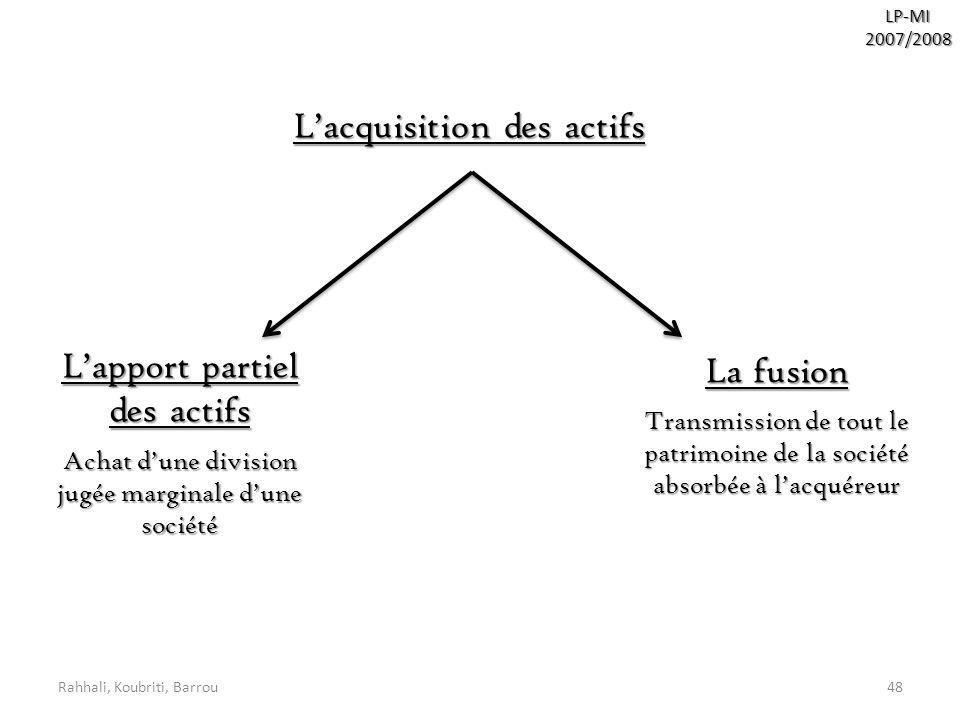 Rahhali, Koubriti, Barrou48 LP-MI2007/2008 Lacquisition des actifs Lapport partiel des actifs Achat dune division jugée marginale dune société La fusi