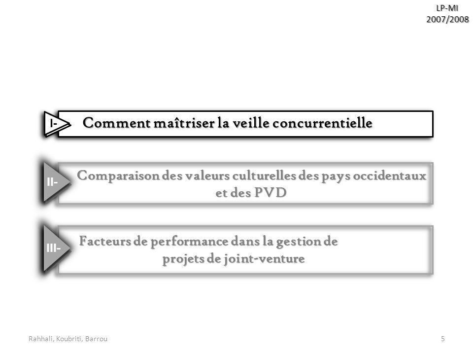 Rahhali, Koubriti, Barrou5LP-MI2007/2008 Comment maîtriser la veille concurrentielle Comment maîtriser la veille concurrentielle Facteurs de performan