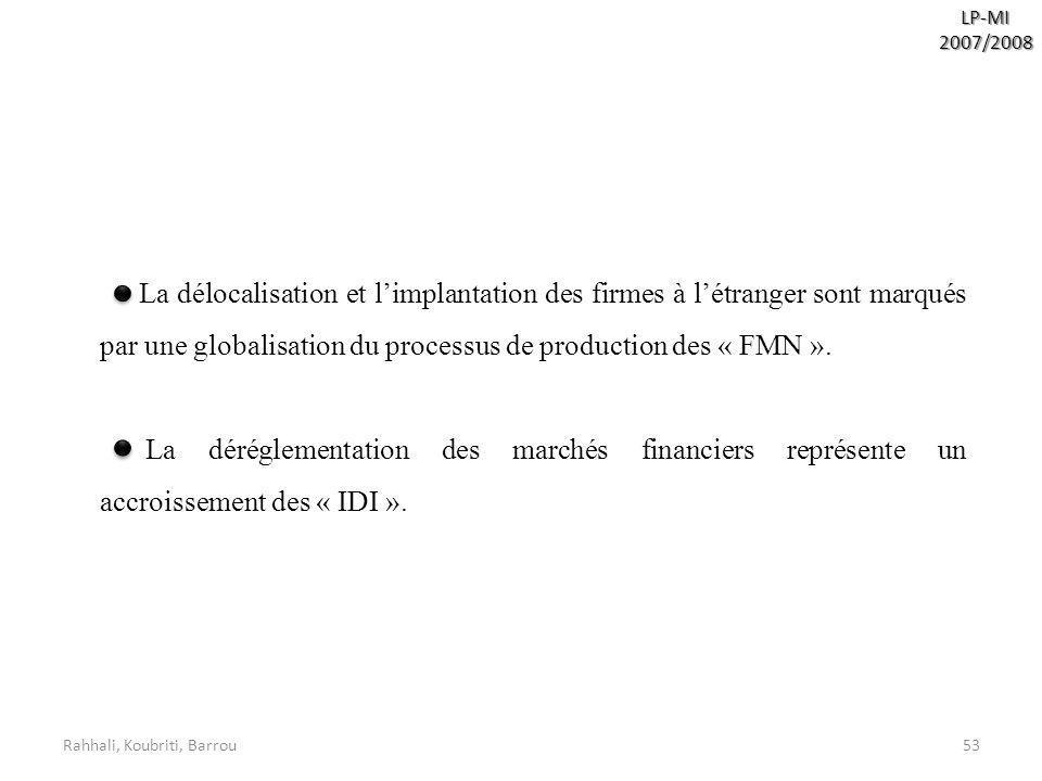 Rahhali, Koubriti, Barrou53LP-MI2007/2008 La délocalisation et limplantation des firmes à létranger sont marqués par une globalisation du processus de