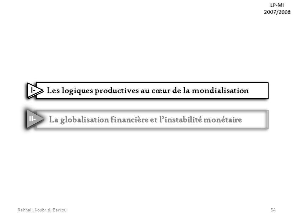 Rahhali, Koubriti, Barrou54LP-MI2007/2008 Les logiques productives au cœur de la mondialisation Les logiques productives au cœur de la mondialisation