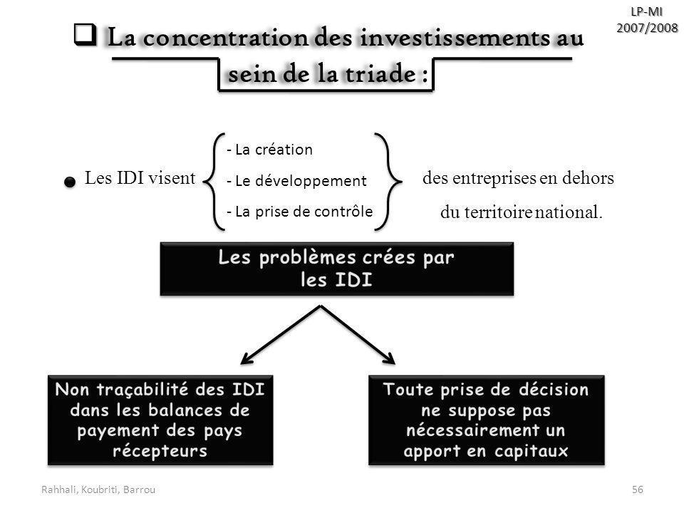 Rahhali, Koubriti, Barrou56 La concentration des investissements au sein de la triade : La concentration des investissements au sein de la triade : Le
