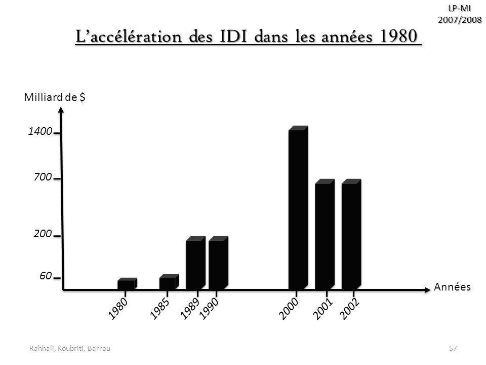 Rahhali, Koubriti, Barrou57 Laccélération des IDI dans les années 1980 1980198519891990200020012002 1400 700 60 200 Milliard de $ AnnéesLP-MI2007/2008
