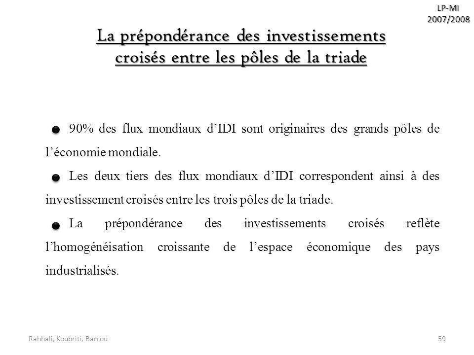 Rahhali, Koubriti, Barrou59 La prépondérance des investissements croisés entre les pôles de la triade 90% des flux mondiaux dIDI sont originaires des