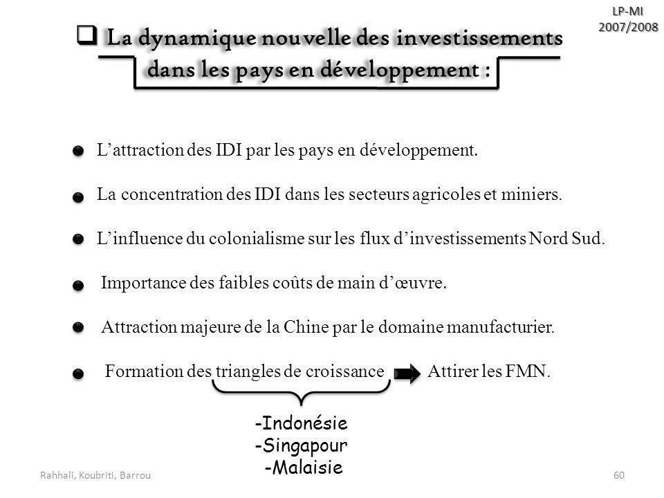 Rahhali, Koubriti, Barrou60LP-MI2007/2008 La dynamique nouvelle des investissements dans les pays en développement : La dynamique nouvelle des investi