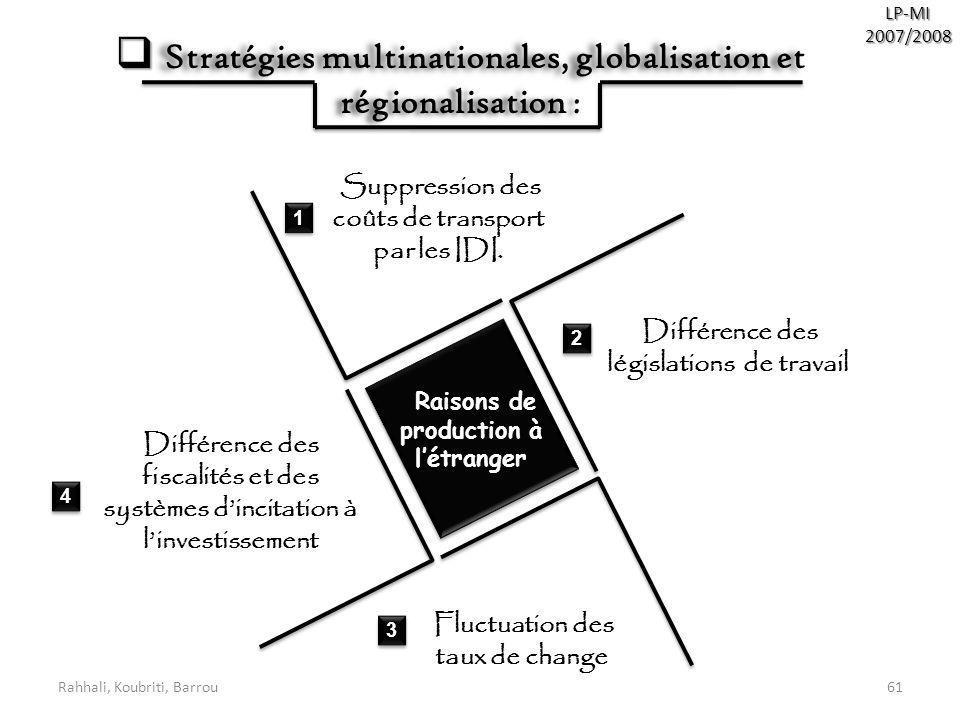 Rahhali, Koubriti, Barrou61 LP-MI2007/2008 Stratégies multinationales, globalisation et régionalisation : Stratégies multinationales, globalisation et