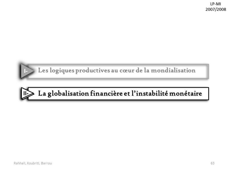 Rahhali, Koubriti, Barrou63LP-MI2007/2008 Les logiques productives au cœur de la mondialisation Les logiques productives au cœur de la mondialisation