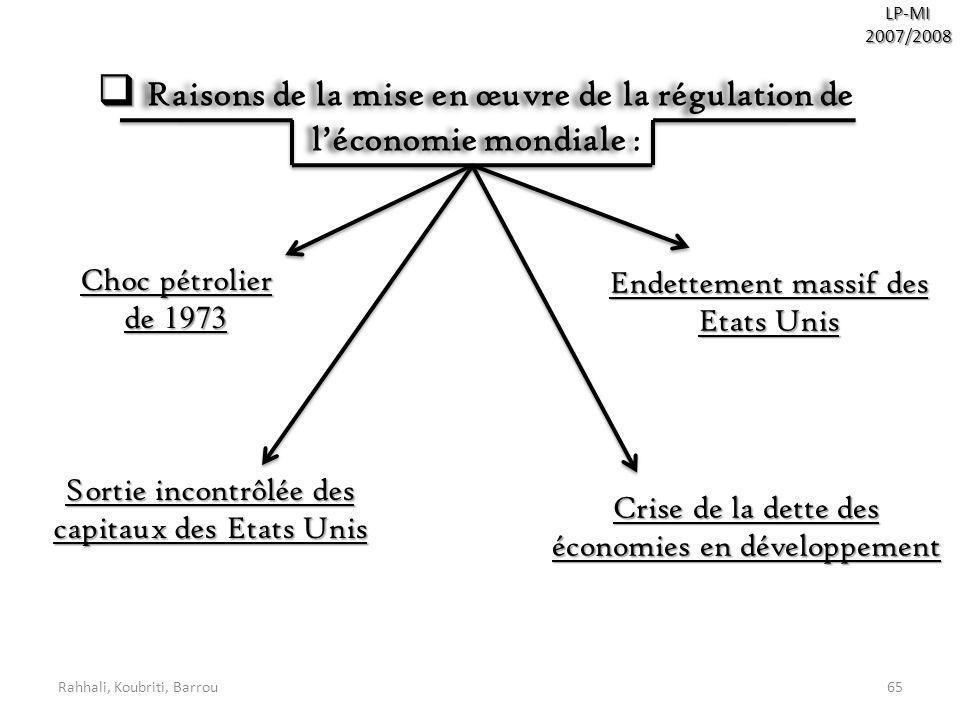 Rahhali, Koubriti, Barrou65 LP-MI2007/2008 Raisons de la mise en œuvre de la régulation de léconomie mondiale : Raisons de la mise en œuvre de la régu