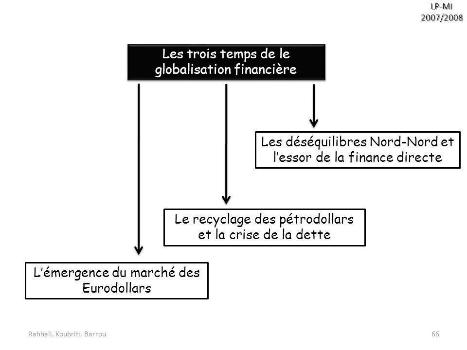 Rahhali, Koubriti, Barrou66 LP-MI2007/2008 Les trois temps de le globalisation financière Lémergence du marché des Eurodollars Le recyclage des pétrod