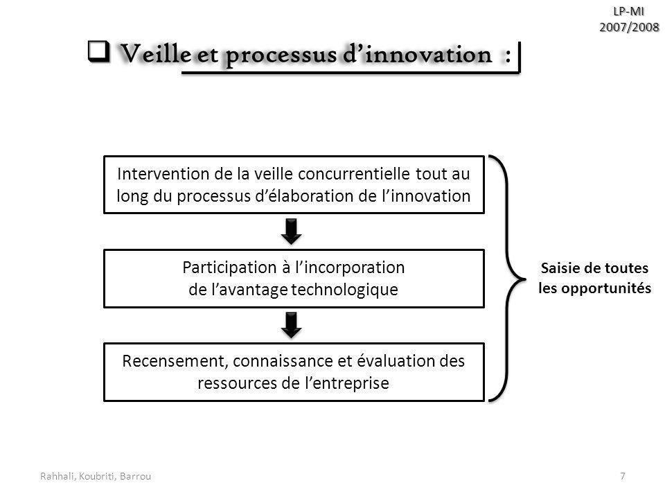 Rahhali, Koubriti, Barrou7LP-MI2007/2008 Veille et processus dinnovation : Veille et processus dinnovation : Intervention de la veille concurrentielle