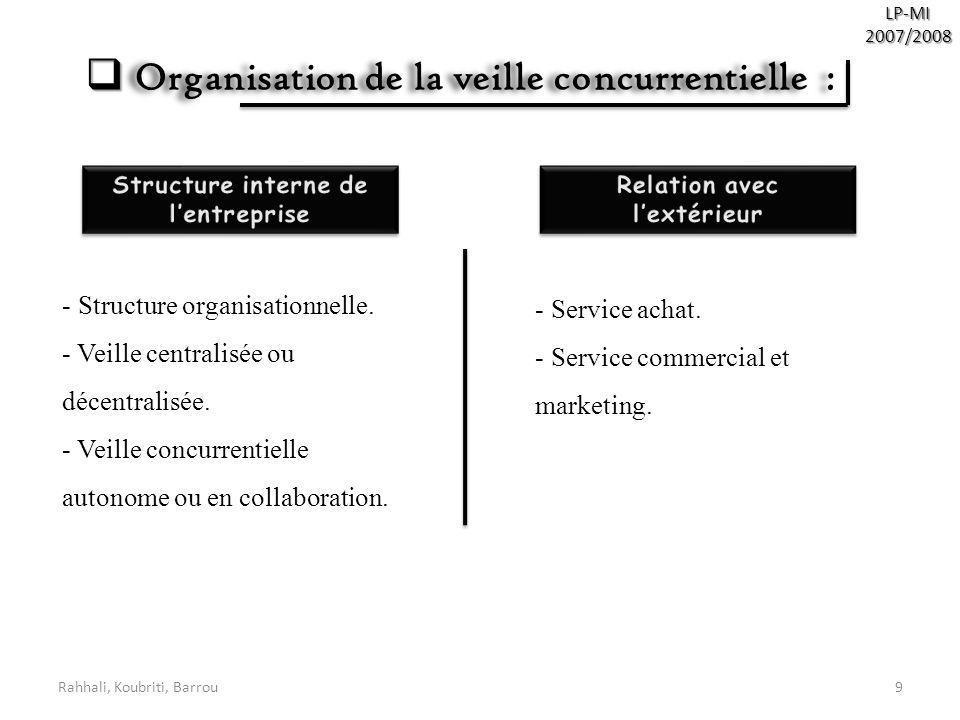 Rahhali, Koubriti, Barrou10 LP-MI2007/2008 Structure organisationnelle Veille centralisée ou décentralisée Veille autonome ou en collaboration - Transmission des informations par larchitecture du pouvoir.
