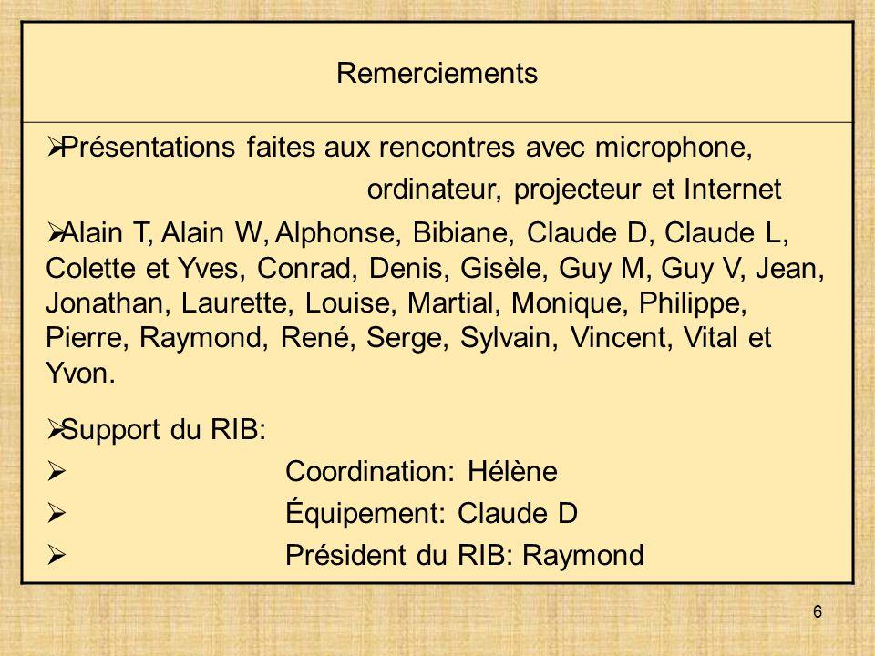 6 Remerciements Présentations faites aux rencontres avec microphone, ordinateur, projecteur et Internet Alain T, Alain W, Alphonse, Bibiane, Claude D,