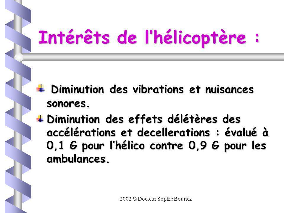 2002 © Docteur Sophie Bouriez Intérêts de lhélicoptère : Diminution des vibrations et nuisances sonores.