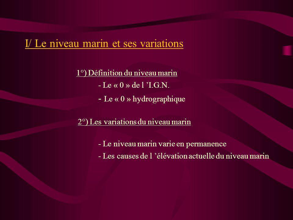 - Les causes de l élévation actuelle du niveau marin I/ Le niveau marin et ses variations 2°) Les variations du niveau marin - Le « 0 » hydrographique - Le « 0 » de l I.G.N.