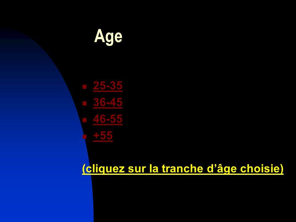 Age 25-35 36-45 46-55 +55 (cliquez sur la tranche dâge choisie)