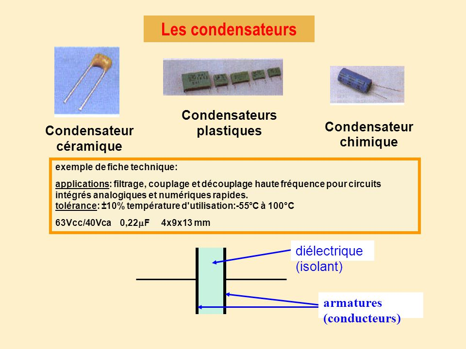 exemple de fiche technique: applications: filtrage, couplage et découplage haute fréquence pour circuits intégrés analogiques et numériques rapides. t