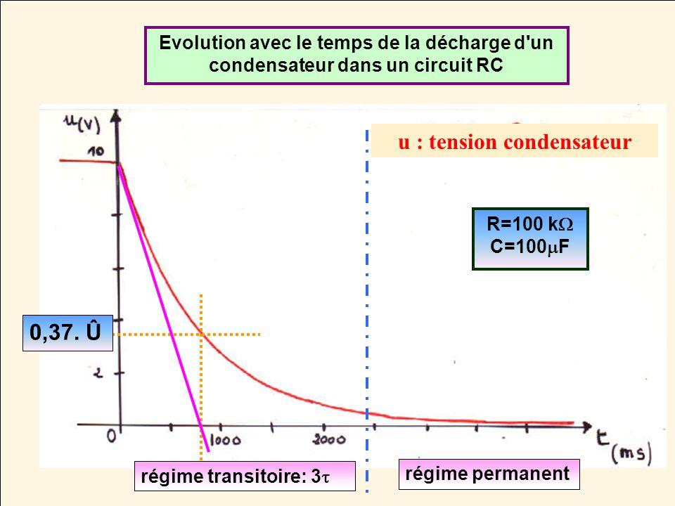 R=100 k C=100 F 0,37. Û régime transitoire: 3 régime permanent Evolution avec le temps de la décharge d'un condensateur dans un circuit RC u : tension