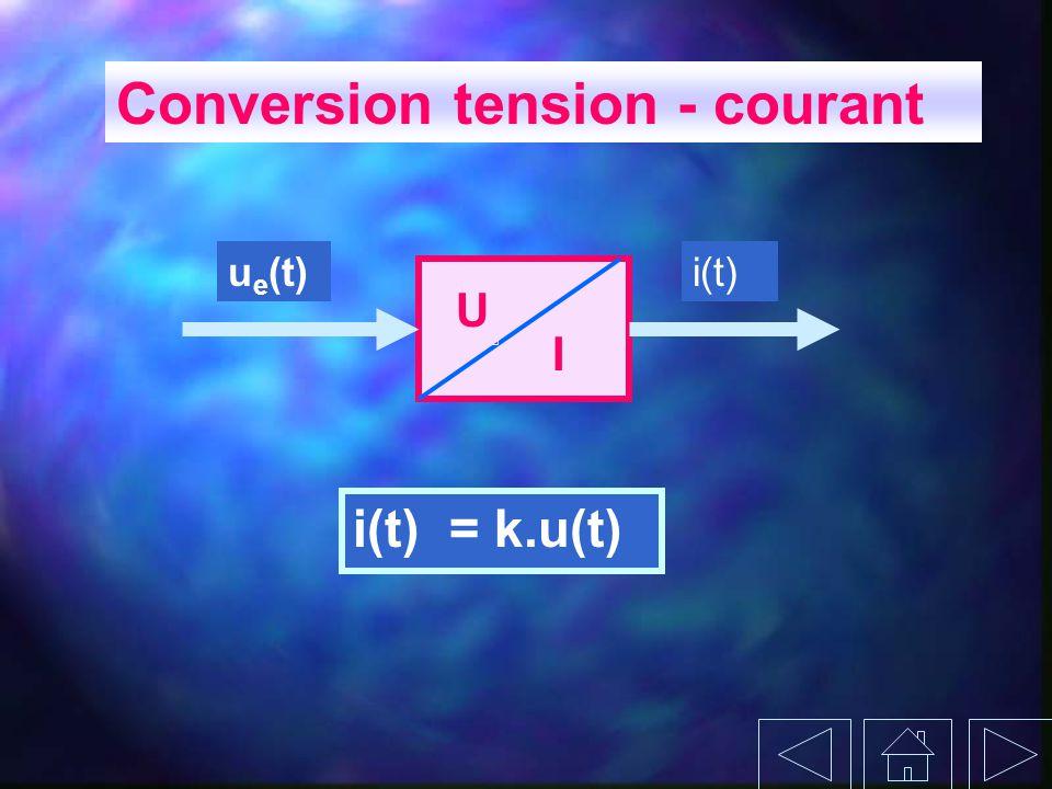 Conversion tension - courant u e (t)i(t) U I i(t) = k.u(t)