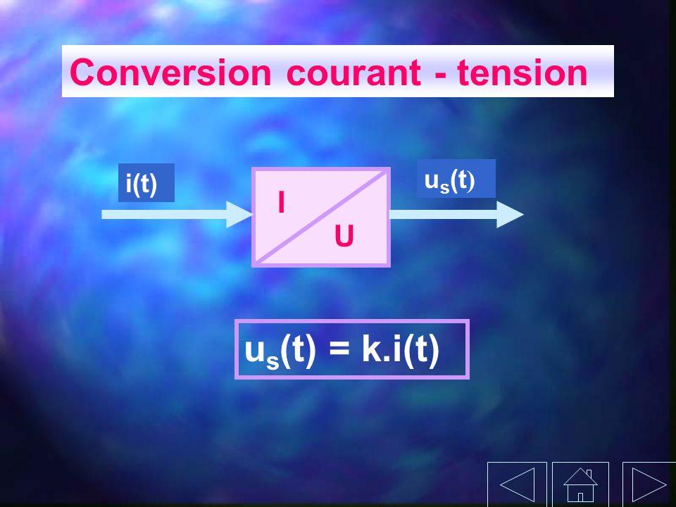 Conversion courant - tension i(t) u s (t ) I U u s (t) = k.i(t)