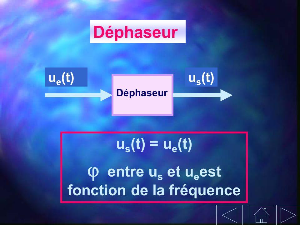 Déphaseur u e (t) Déphaseur u s (t) u s (t) = u e (t) entre u s et u e est fonction de la fréquence