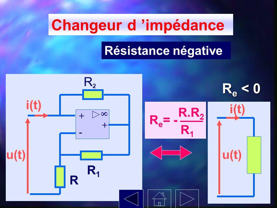 Changeur d impédance Résistance négative R1R1 R R2R2 i(t) u(t) + - + 8 R e = - R.R 2 R1R1 R e < 0 i(t) u(t)