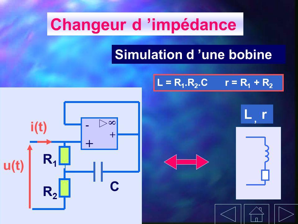 Fonction valeur absolue Redresseur sans seuil u s (t) = k. u e (t) ABS u e (t) u s (t)