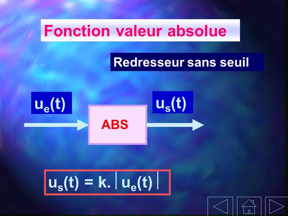 Fonction retard Ligne à retard u e (t) u s (t)= u e (t- ) Applications :Dans les récepteurs TV Dans les oscilloscopes En télécommunications pour la réalisations de filtres HF (entre 10 MHz et 100 MHz)