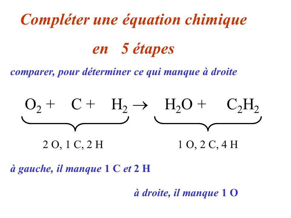 O 2 + 2 C + 3 H 2 2 H 2 O + C 2 H 2 Compléter une équation chimique en 05 étapes 2 O, 1 C, 2 H1 O, 2 C, 4 H comparer, pour déterminer ce qui manque à droite à gauche, il manque 1 C et 2 H à droite, il manque 1 O