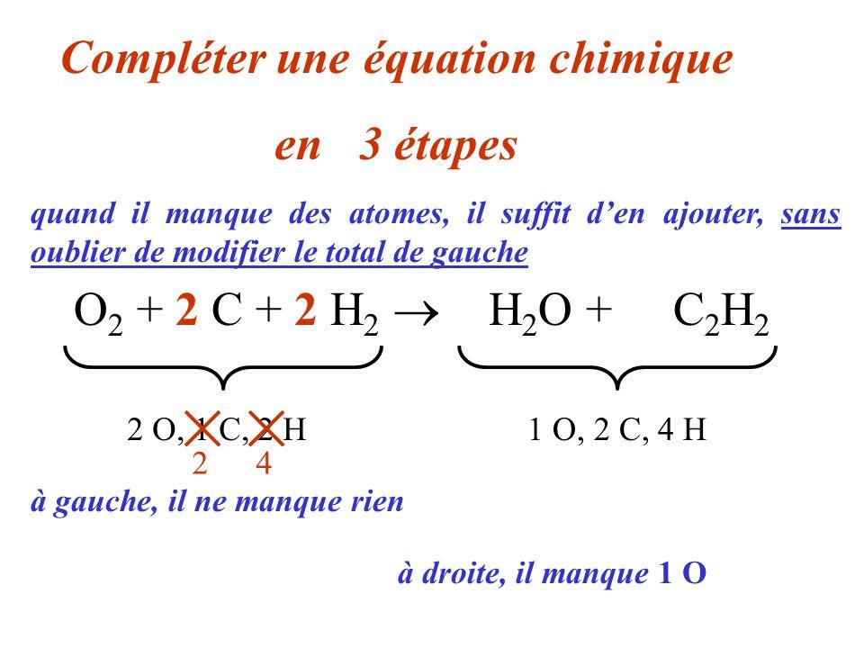 O 2 + 2 C + 2 H 2 2 H 2 O + C 2 H 2 Compléter une équation chimique en 03 étapes 2 O, 1 C, 2 H1 O, 2 C, 4 H quand il manque des atomes, il suffit den
