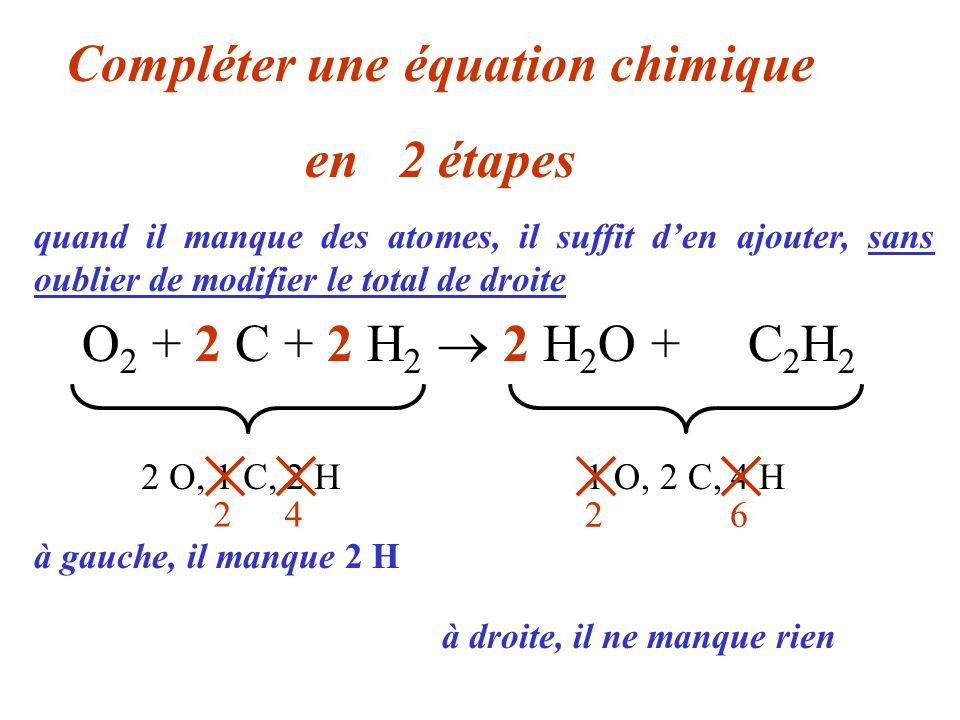 O 2 + 2 C + 2 H 2 2 H 2 O + C 2 H 2 Compléter une équation chimique en 02 étapes 2 O, 1 C, 2 H1 O, 2 C, 4 H quand il manque des atomes, il suffit den