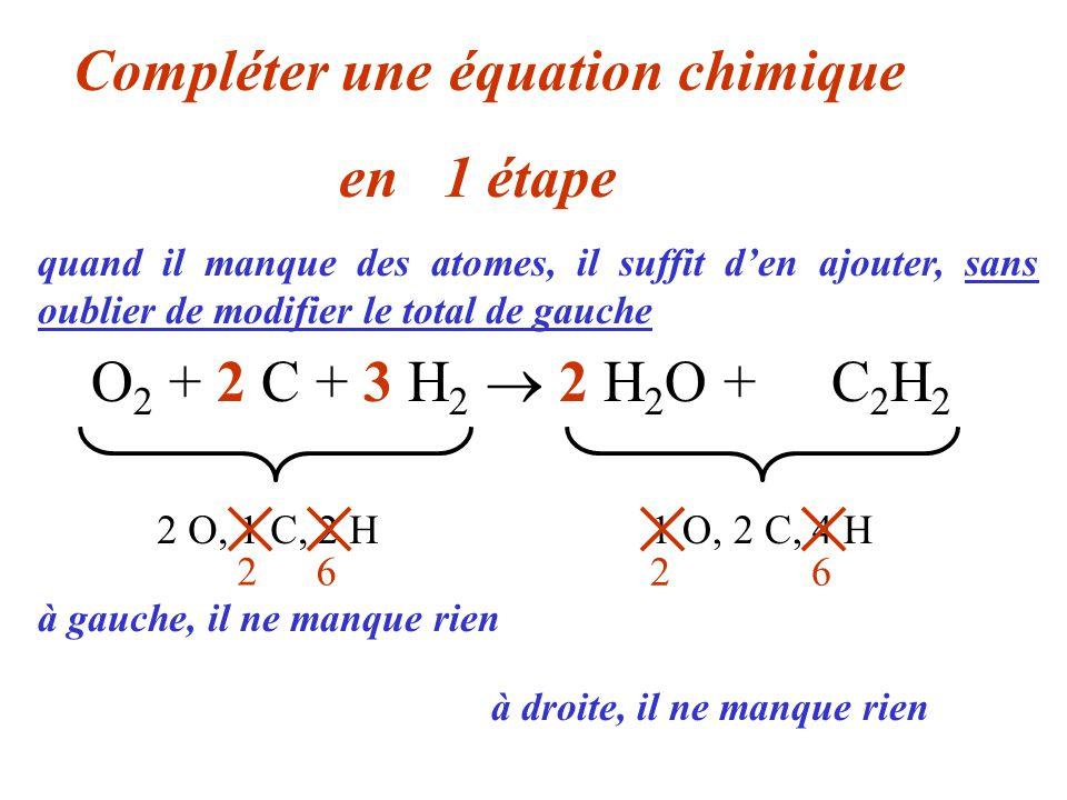 O 2 + 2 C + 3 H 2 2 H 2 O + C 2 H 2 Compléter une équation chimique en 01 étapes 2 O, 1 C, 2 H1 O, 2 C, 4 H quand il manque des atomes, il suffit den