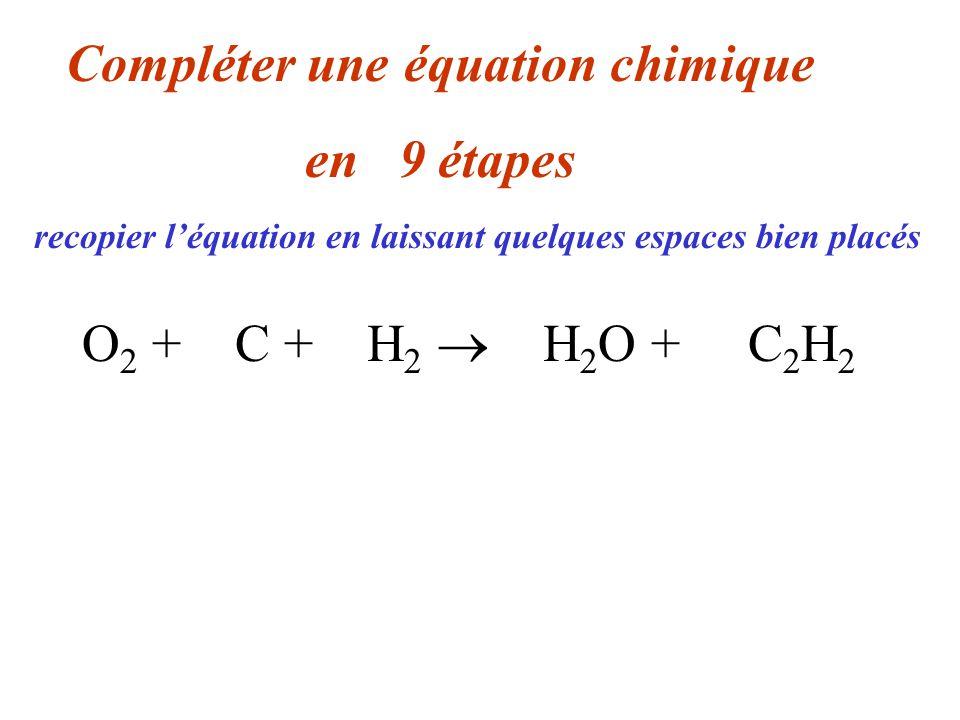 O 2 + 2 C + 2 H 2 2 H 2 O + C 2 H 2 Compléter une équation chimique en 03 étapes 2 O, 1 C, 2 H1 O, 2 C, 4 H quand il manque des atomes, il suffit den ajouter, sans oublier de modifier le total de gauche à gauche, il ne manque rien à droite, il manque 1 O 24