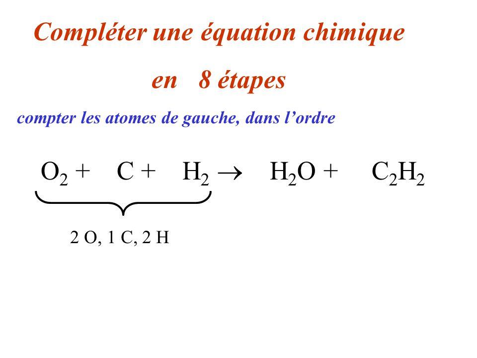 O 2 + 2 C + 3 H 2 2 H 2 O + C 2 H 2 Compléter une équation chimique en 08 étapes 2 O, 1 C, 2 H compter les atomes de droite, dans le même ordre quà gauche