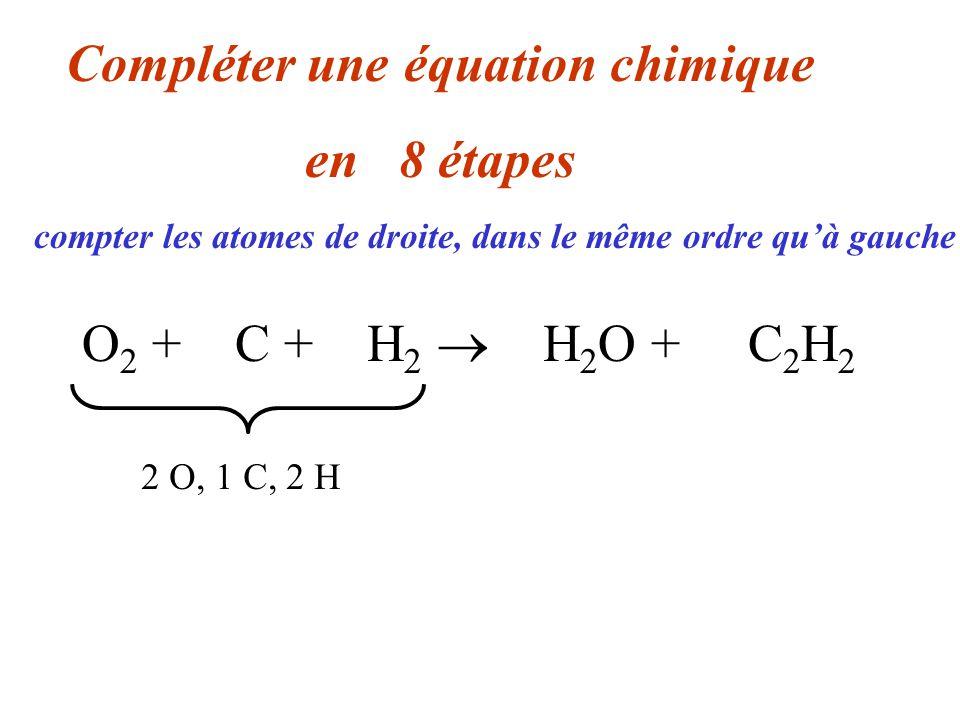 O 2 + 2 C + 3 H 2 2 H 2 O + C 2 H 2 Compléter une équation chimique en 07 étapes 2 O, 1 C, 2 H1 O, 2 C, 4 H compter les atomes de droite, dans le même ordre quà gauche