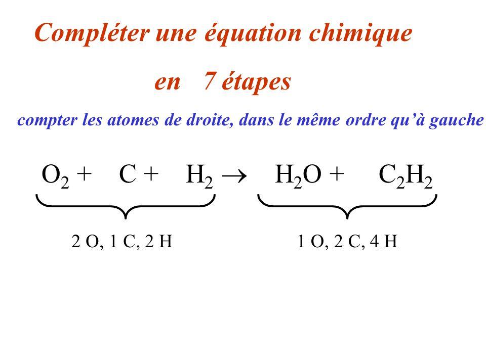 O 2 + 2 C + 3 H 2 2 H 2 O + C 2 H 2 Compléter une équation chimique en 07 étapes 2 O, 1 C, 2 H1 O, 2 C, 4 H compter les atomes de droite, dans le même