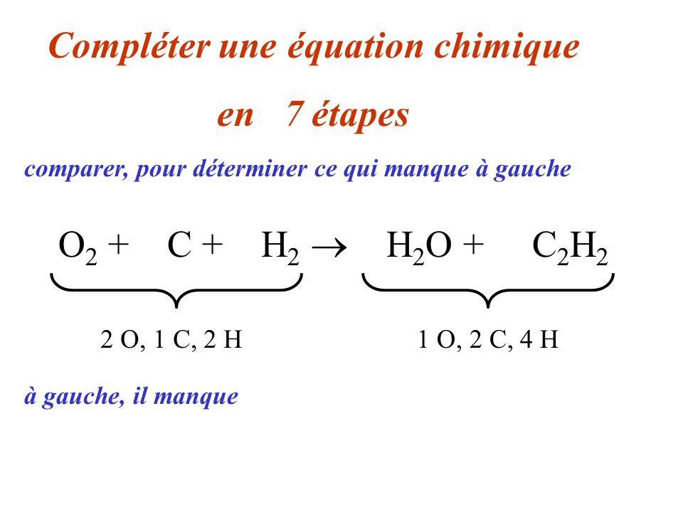 O 2 + 2 C + 3 H 2 2 H 2 O + C 2 H 2 Compléter une équation chimique en 07 étapes 2 O, 1 C, 2 H1 O, 2 C, 4 H comparer, pour déterminer ce qui manque à gauche à gauche, il manque 1 C et 2 H