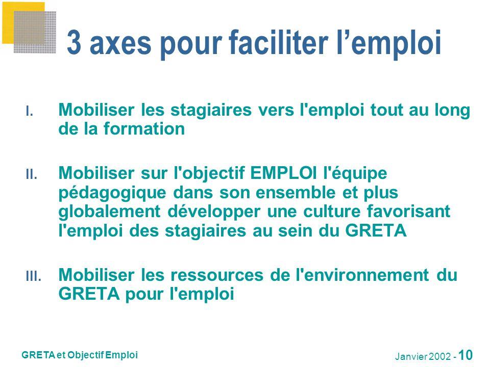GRETA et Objectif Emploi Janvier 2002 - 11 I.