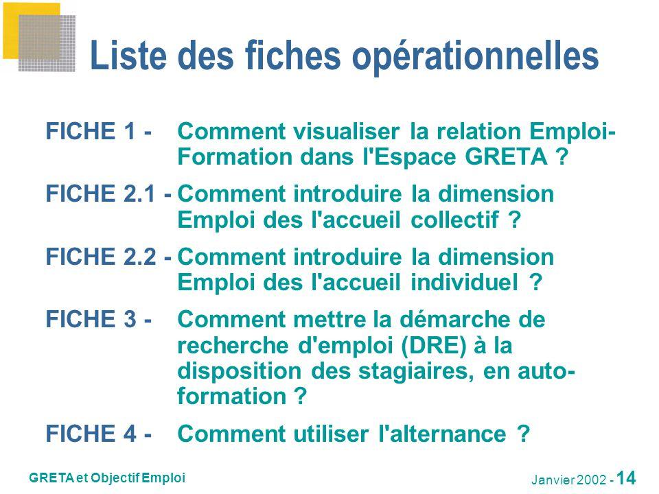 GRETA et Objectif Emploi Janvier 2002 - 15 Liste des fiches opérationnelles FICHE 5 -Comment créer des réseaux .