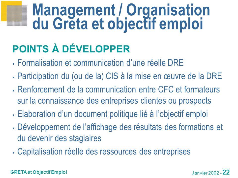 GRETA et Objectif Emploi DAFPIC Formation continue Janvier 2002 - 23 De « GRETA et Objectif Emploi » … … au Projet « A.V.E.C.