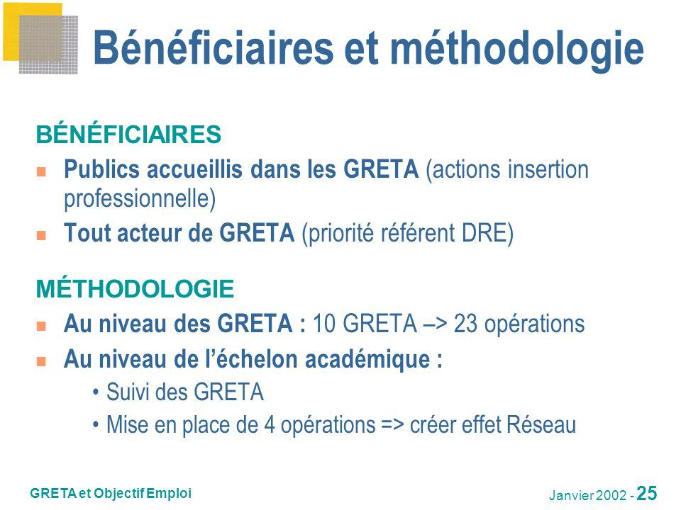 GRETA et Objectif Emploi Janvier 2002 - 26 Budget du projet A.V.E.C.