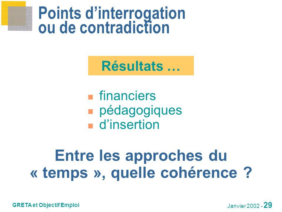 GRETA et Objectif Emploi Janvier 2002 - 30 Points dinterrogation ou de contradiction Désir de la formation...