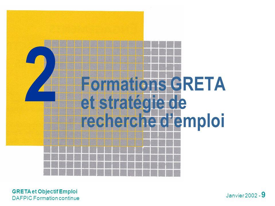 GRETA et Objectif Emploi Janvier 2002 - 10 3 axes pour faciliter lemploi I.