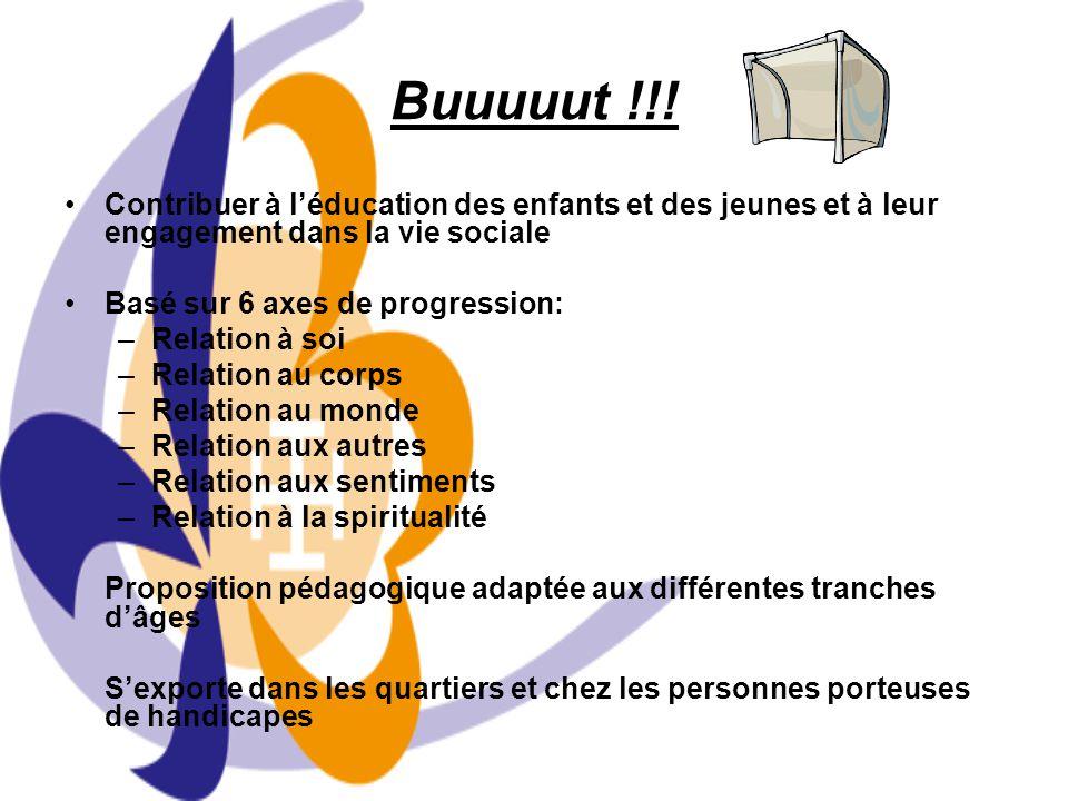 Buuuuut !!! Contribuer à léducation des enfants et des jeunes et à leur engagement dans la vie sociale Basé sur 6 axes de progression: –Relation à soi