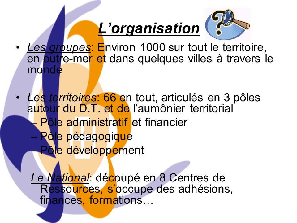Lorganisation Les groupes: Environ 1000 sur tout le territoire, en outre-mer et dans quelques villes à travers le monde Les territoires: 66 en tout, a