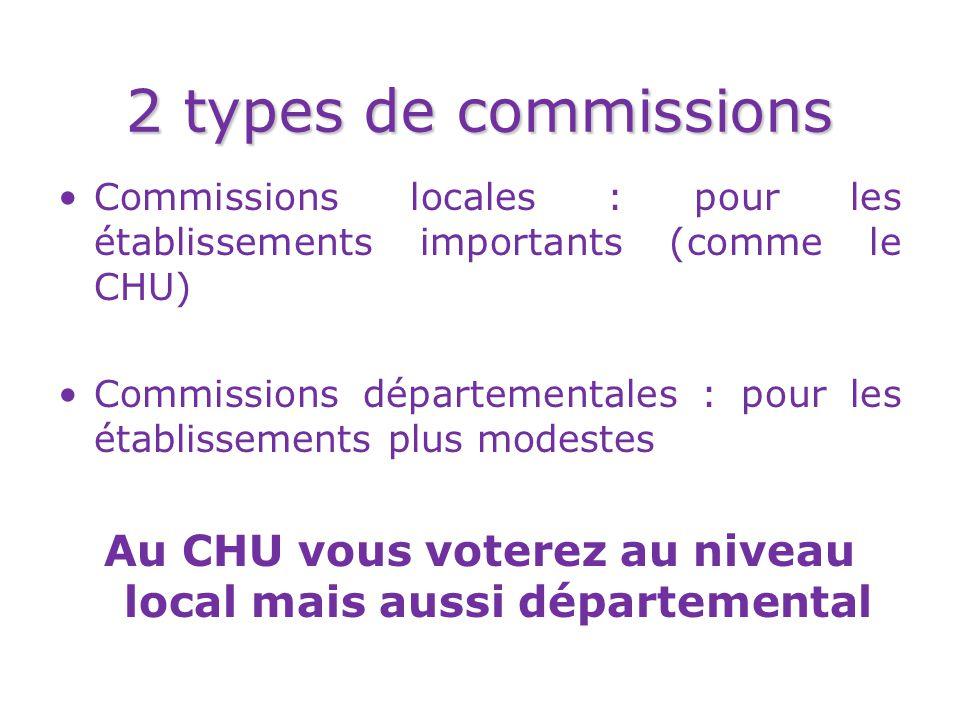 2 types de commissions Commissions locales : pour les établissements importants (comme le CHU) Commissions départementales : pour les établissements plus modestes Au CHU vous voterez au niveau local mais aussi départemental