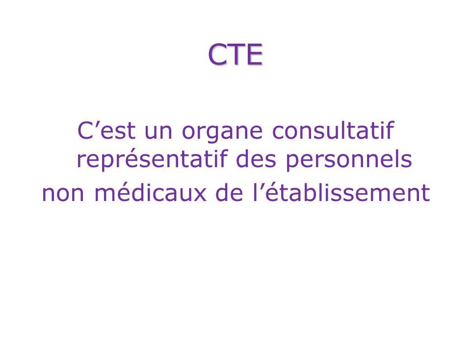 CTE Cest un organe consultatif représentatif des personnels non médicaux de létablissement