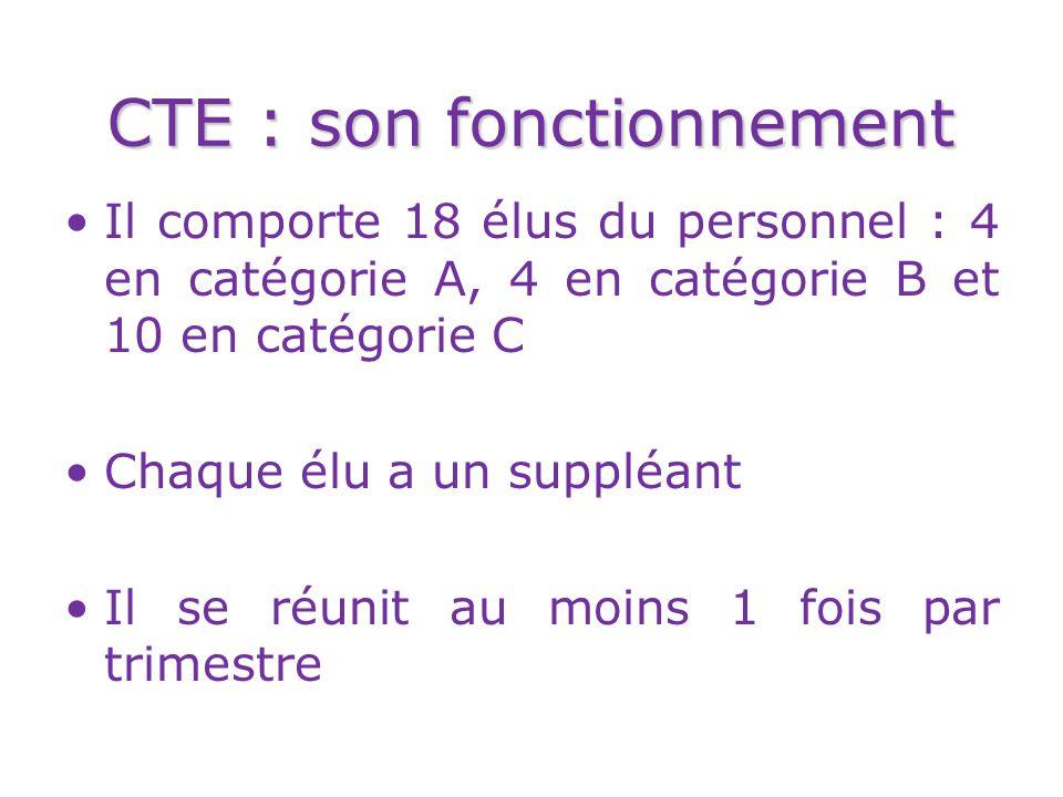 CTE : son fonctionnement Il comporte 18 élus du personnel : 4 en catégorie A, 4 en catégorie B et 10 en catégorie C Chaque élu a un suppléant Il se réunit au moins 1 fois par trimestre