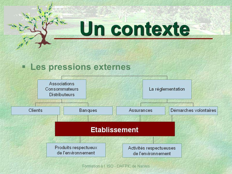 Formation à l ISO - DAFPIC de Nantes §Les pressions externes Un contexte