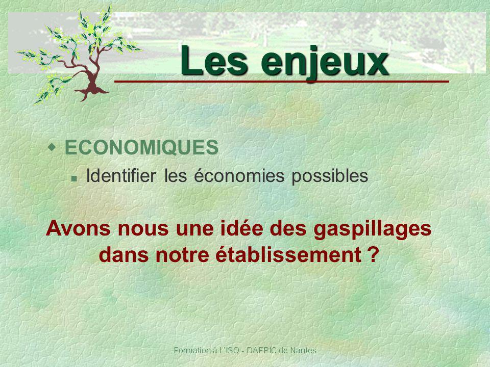 Formation à l ISO - DAFPIC de Nantes wECONOMIQUES Identifier les économies possibles Les enjeux Avons nous une idée des gaspillages dans notre établis